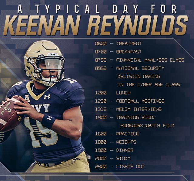 ReynoldsSchedule