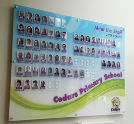 Meet the Staff Boards