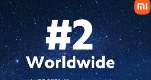 A Xiaomi története során először lépett a 2. helyre a globális telefonpiacon