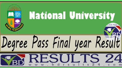 NU Degree Pass Final year Result all years
