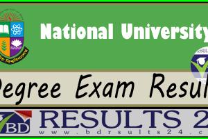 National University Degree Result