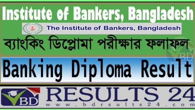 Institute of Bankers Bangladesh Result