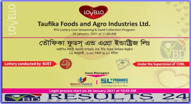 Taufika Foods and Agro Industries IPO Result