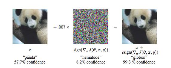artificial intelligence adversarial example panda