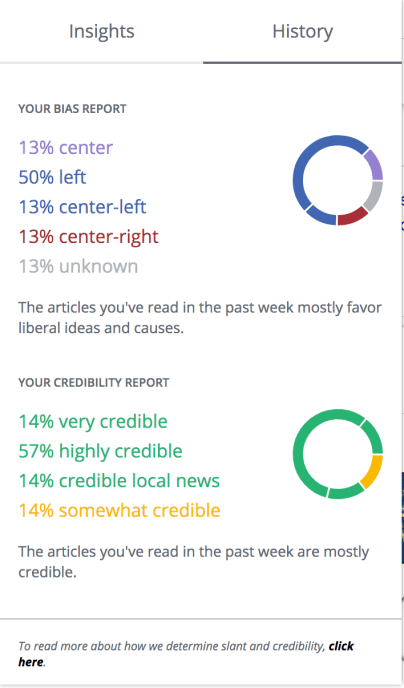 nobias screenshot news summary