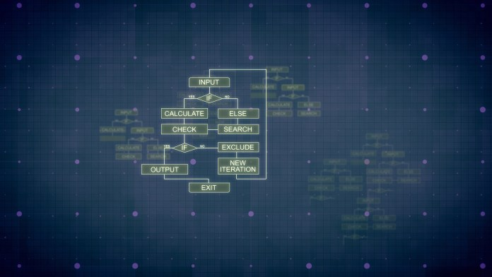 computer algorithm chart