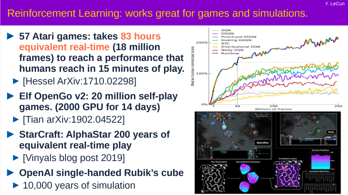 The costs of training reinforcement learning agents