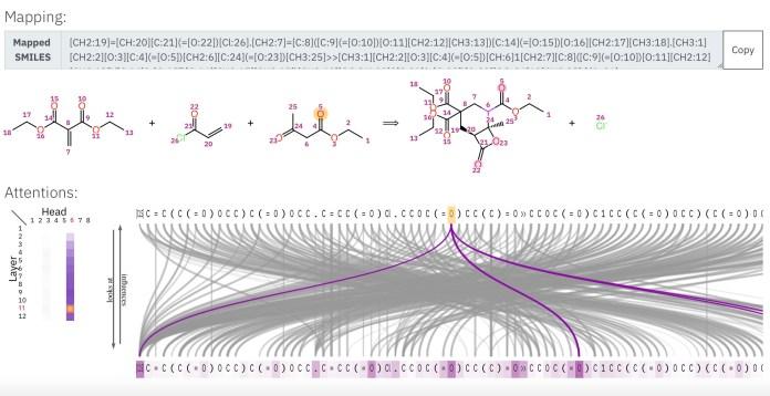 ibm roborxn retrosynthesis visualization tool