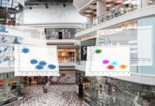 machine learning customer segmentation