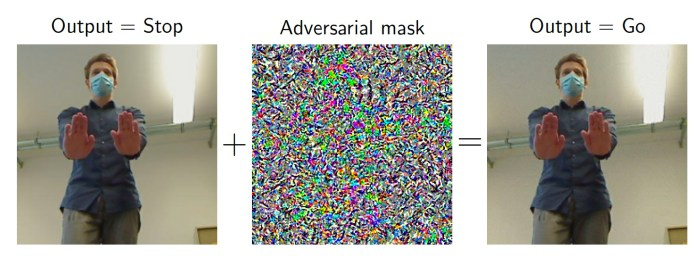 adversarial training robot vision