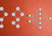 machine learning causality