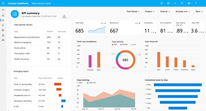 microsoft cloud health platform