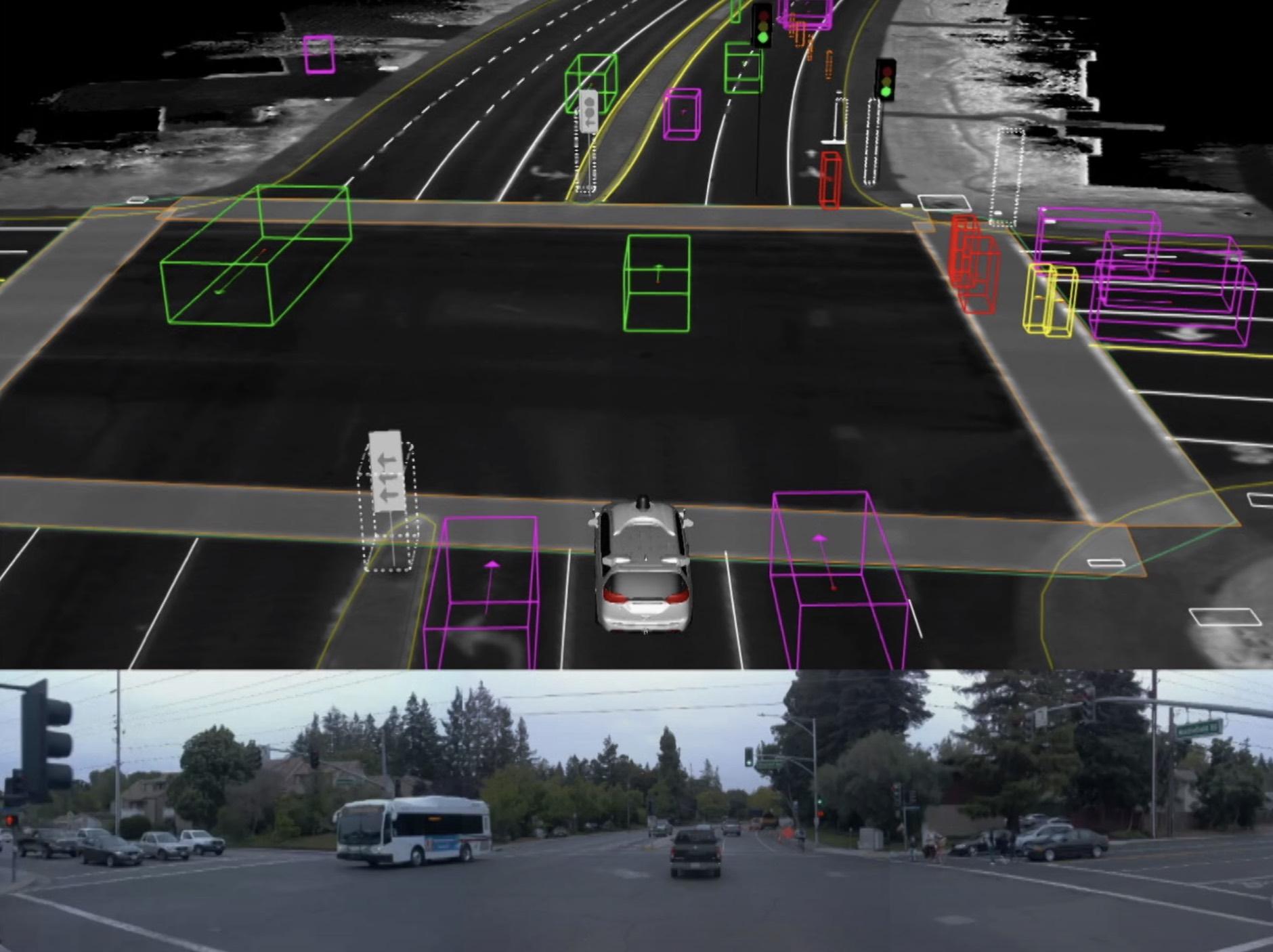 waymo self-driving car technology