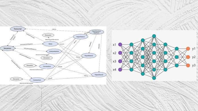 knowledge-based vs knowledge-lean