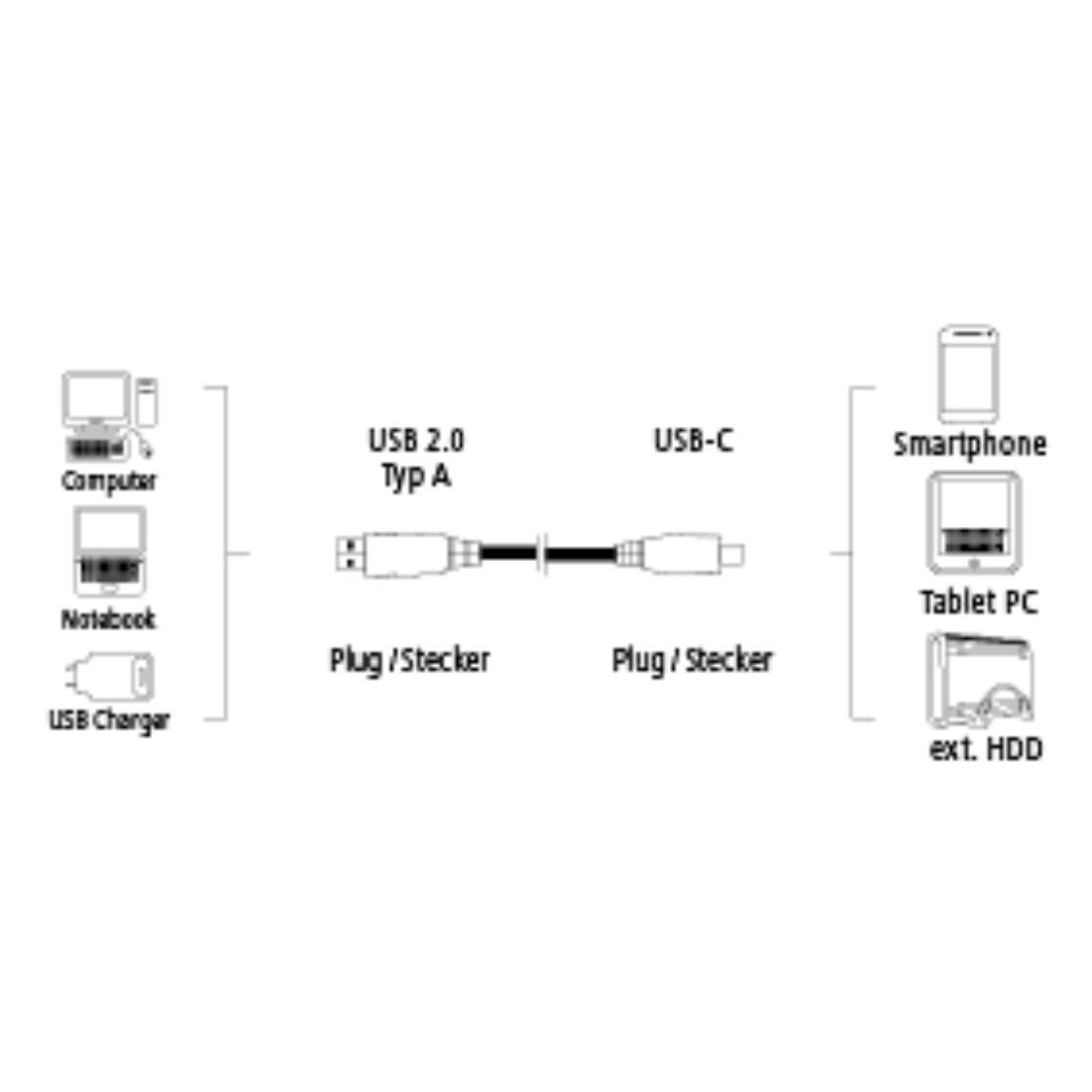 Kabel Micro Usb Schemat