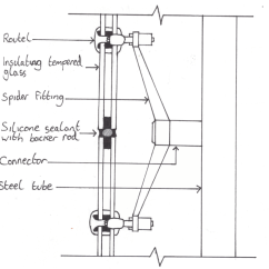 Hotel Management System Use Case Diagram Pc Wiring Curtain Wall Spider Fitting – Be1341 Boulmer Lifeboat Station