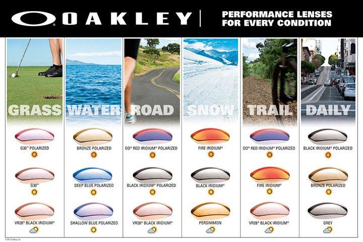 Oakley-Lens-Color-Chart-nwQDwojL4I