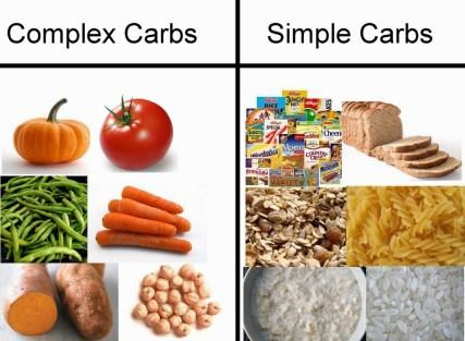 complex vs simple carbs