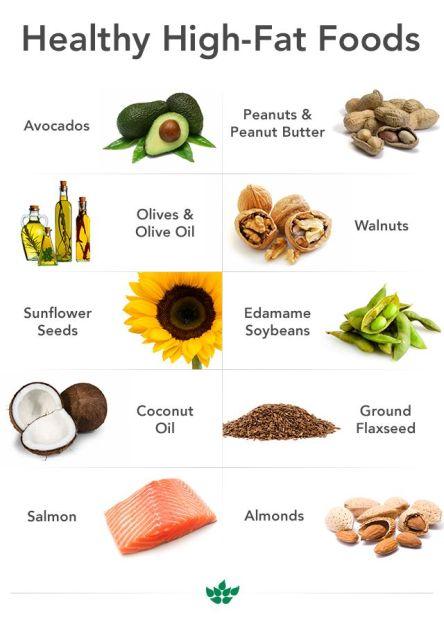 healthy fats food list