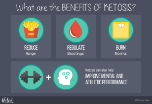 ketosis benefits