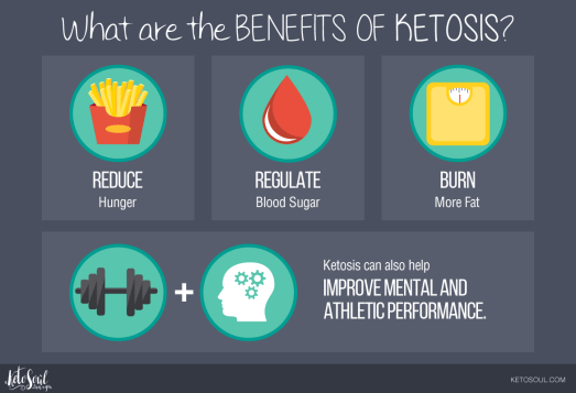 ketosis benefits