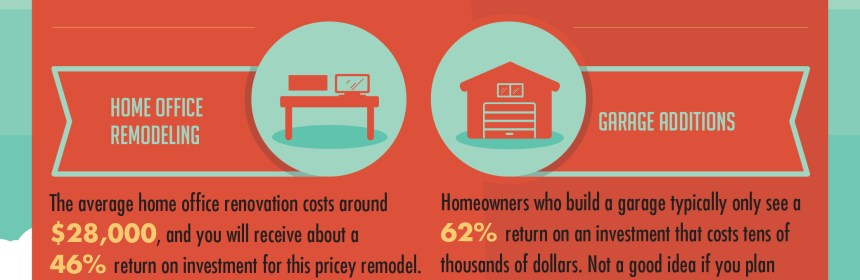 Venice Real Estate Tips 5 Home Improvement Projects To Avoid