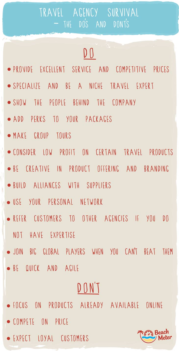 Infographic about the survival of travel agencies with a list of do's and dont's