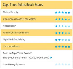 Cape Three Points Beach Review Scores