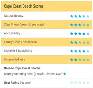 Cape Coast Beach Review Scores