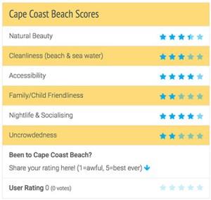 Cape Coast Beach Review Scores