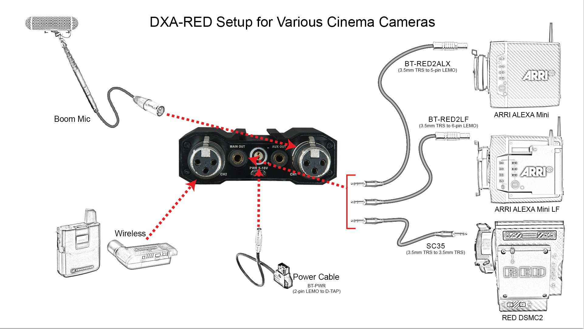 02 Dxa Red Schematic
