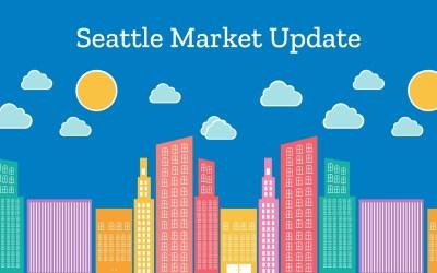 Seattle Housing Market Update March 2019