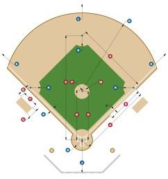 fastpitch softball field diagram [ 1880 x 1960 Pixel ]