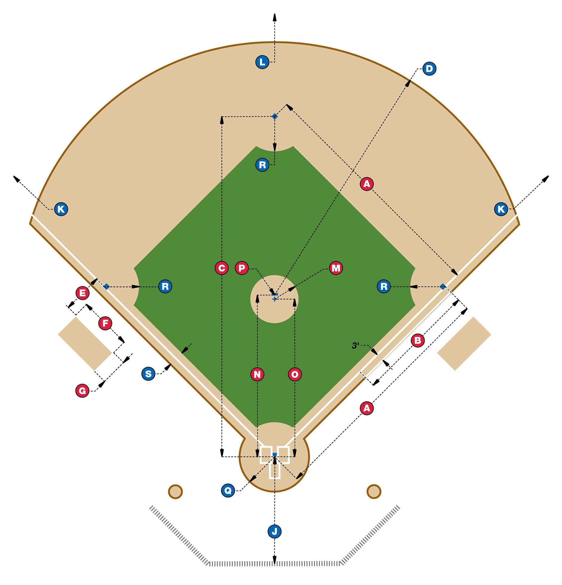track and field diagram 2007 nissan versa radio wiring baseball dimensions beacon athletics