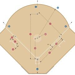 Regulation Baseball Field Diagram Ac Universal Motor Wiring Softball Dimensions Beacon Athletics