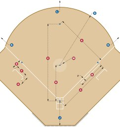 fastpitch softball field diagram [ 1880 x 1585 Pixel ]