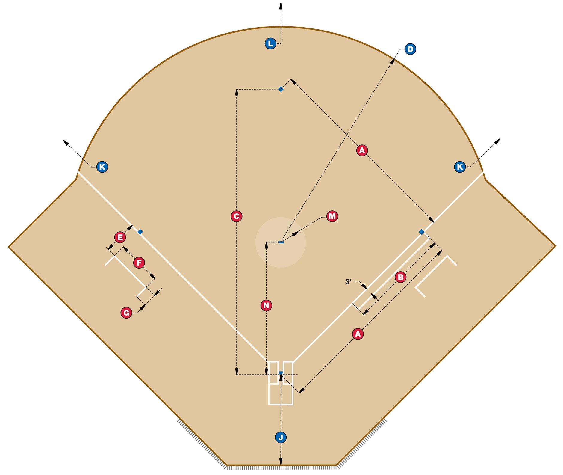 hight resolution of fastpitch softball field diagram