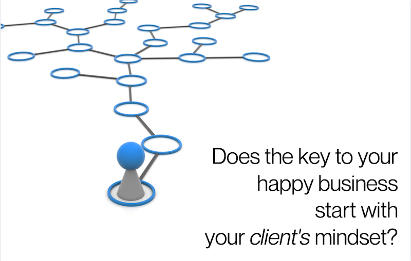Understanding mindset: start attracting ideal clients (and your happiness)
