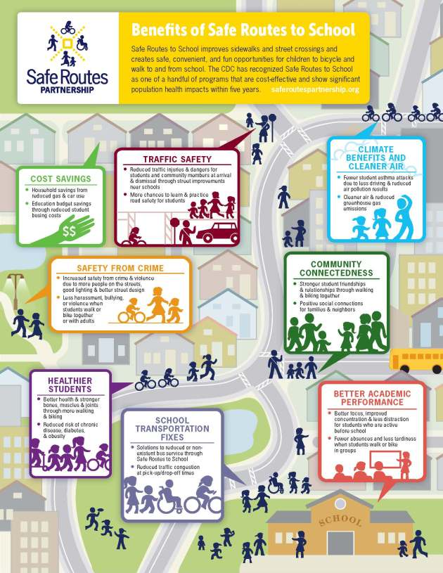 srp-benefits-infographic_final