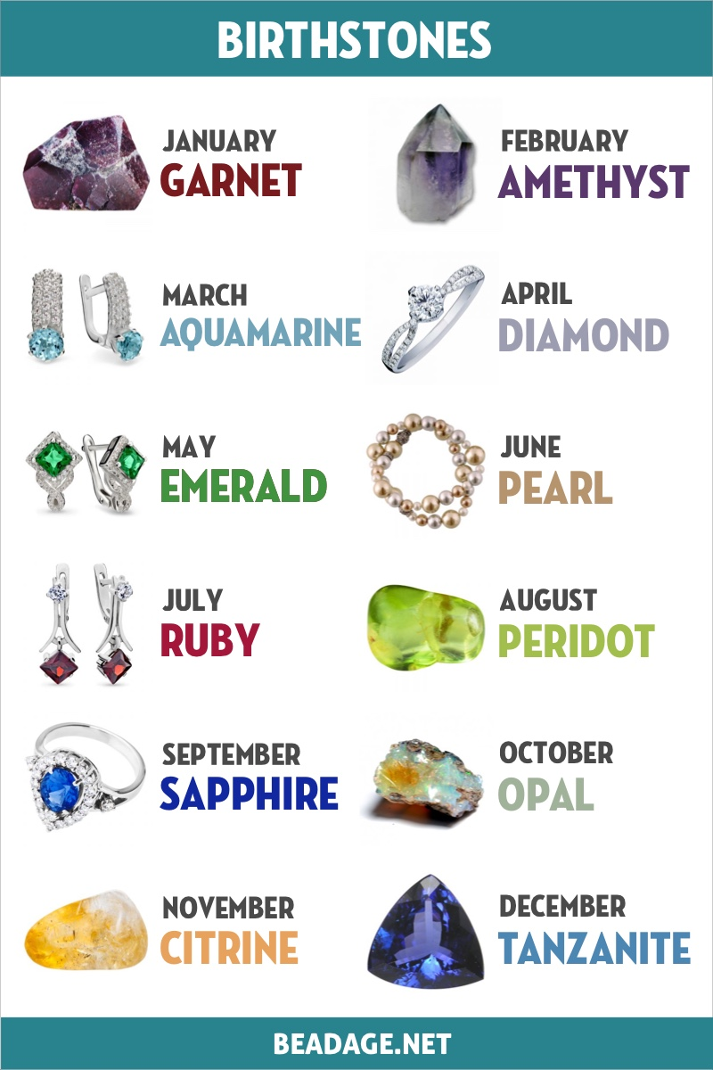 Most Popular Jewelry Gemstones By Month