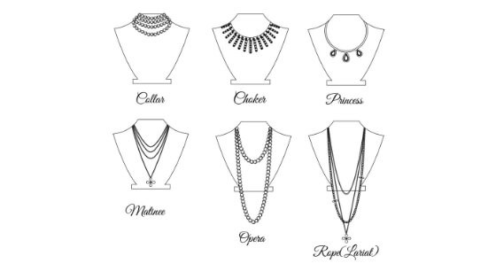 Necklace Styles Guide showing various types of necklaces