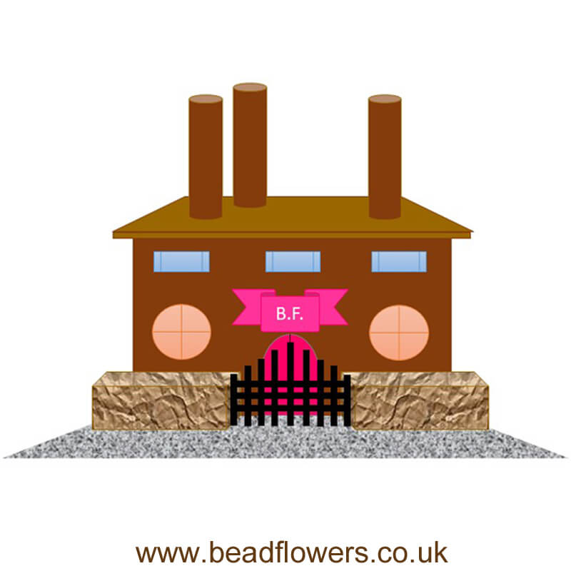 Welcome to the Beadflowers chocolate factory