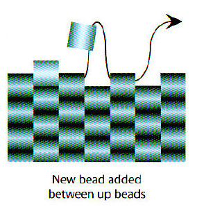 adding new bead