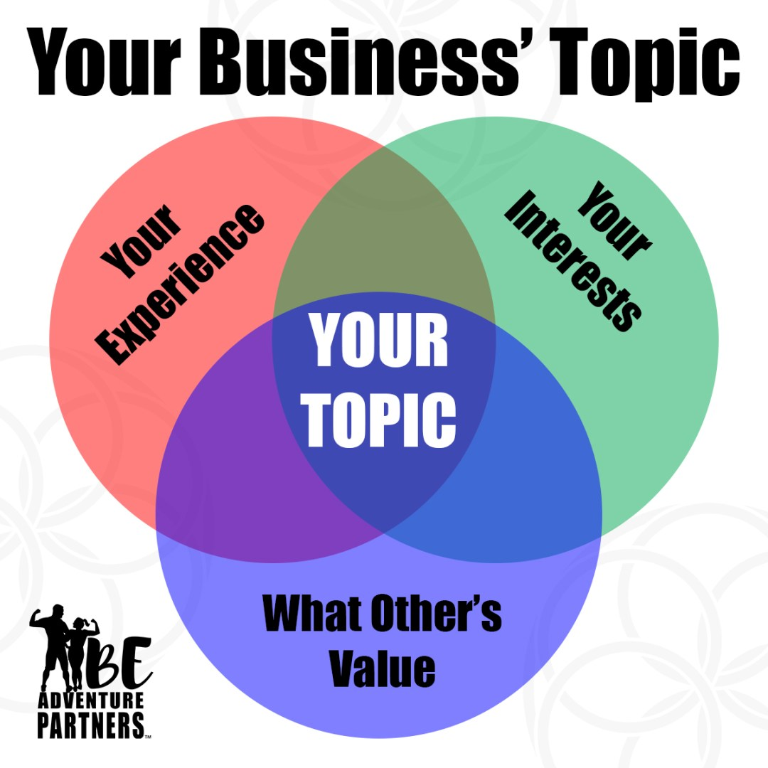 Your Business Topic