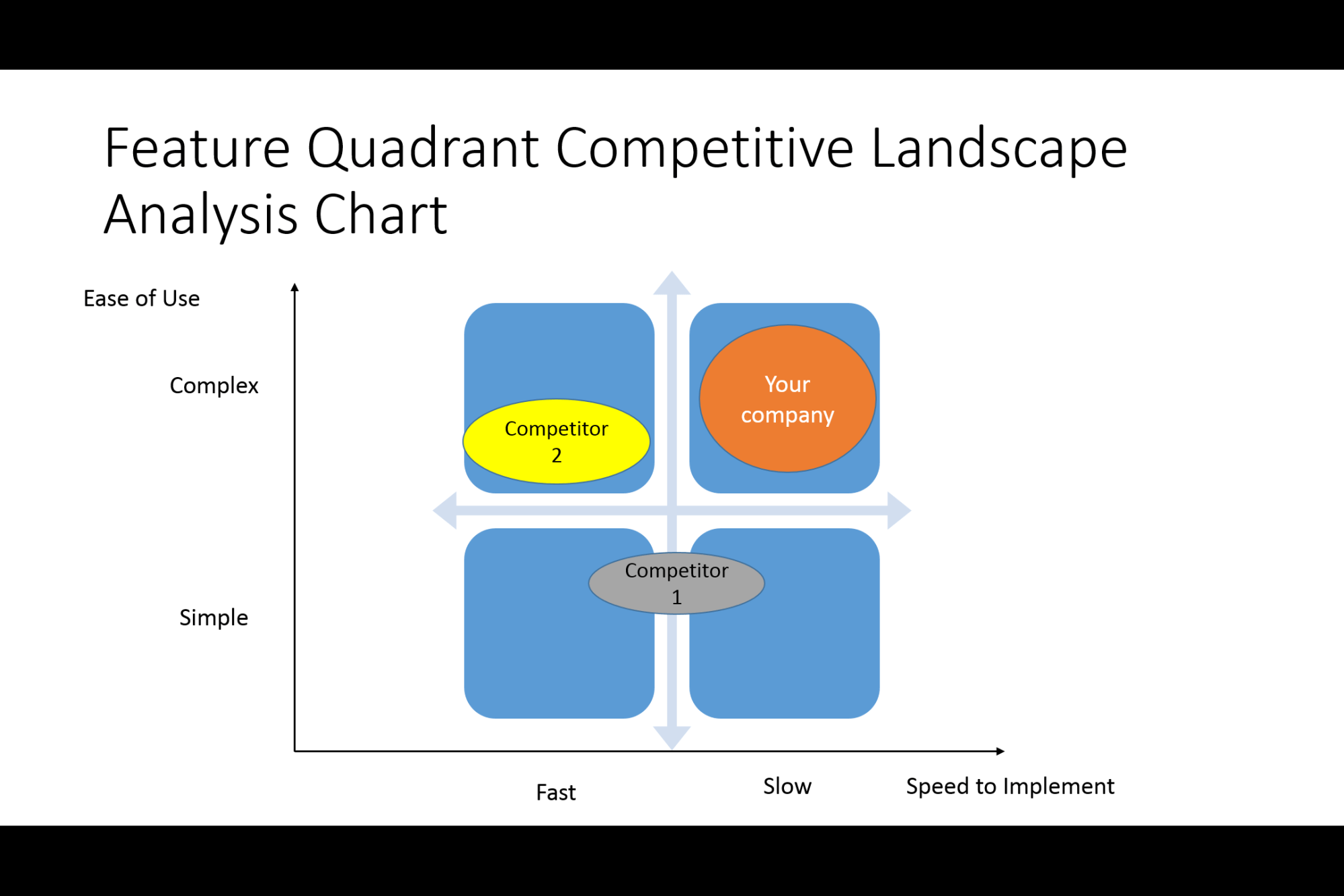 hight resolution of feature quadrant competitive analysis chart
