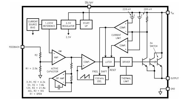 block diagram of op amp integrator