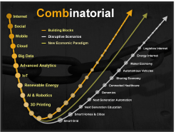 combinatorial-innovation