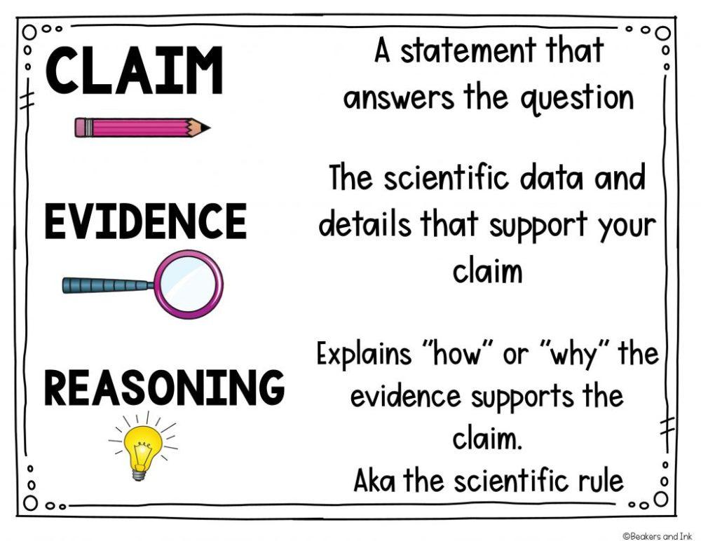 medium resolution of How to Teach Claims