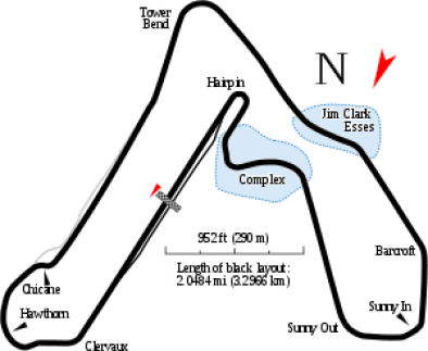 300px-Croft_track_map.svg