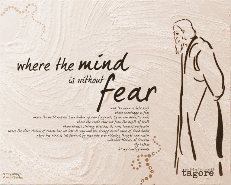 Summary of Where the Mind is Without Fear in Hindi